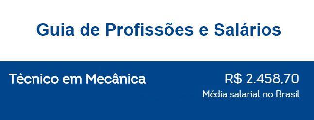 https://pronatec.pro.br