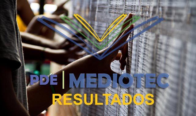 Resultados MedioTec 2017