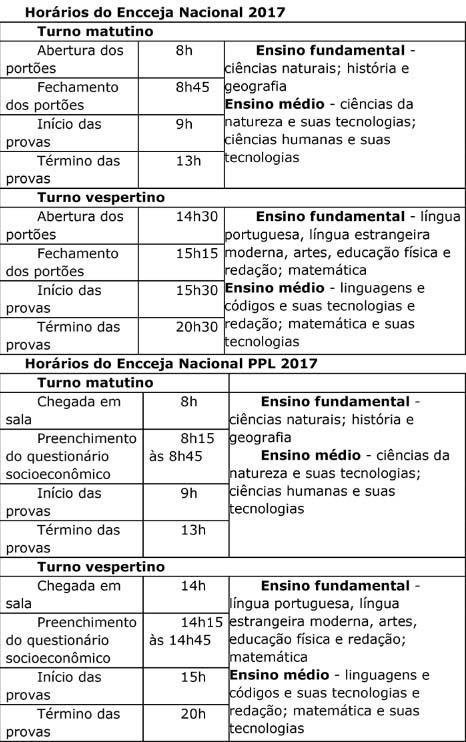 Horários Encceja 2017