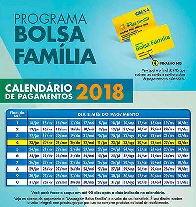 Calendário do Bolsa Família 2018