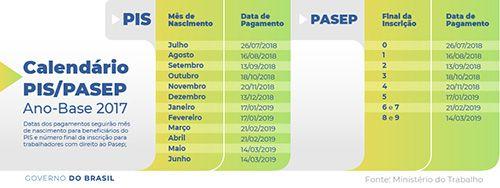 Datas para nascidos em agosto e setembro sacar o PIS