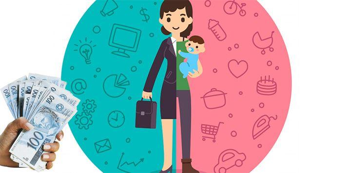 Auxílio Maternidade em 2020