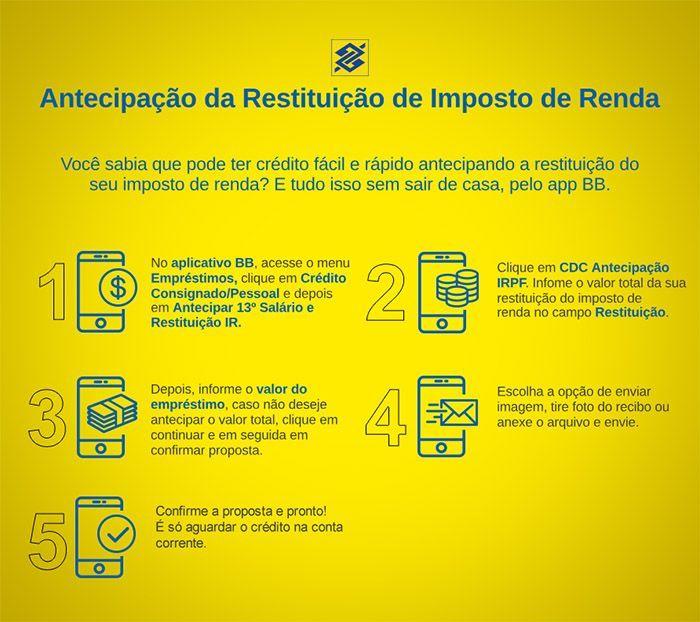 Banco do Brasil Antecipação da Restituição Imposto de Renda