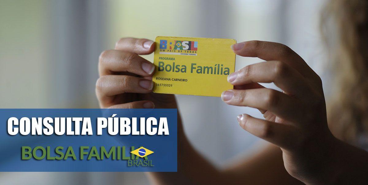 Bolsa Família 2021/2020
