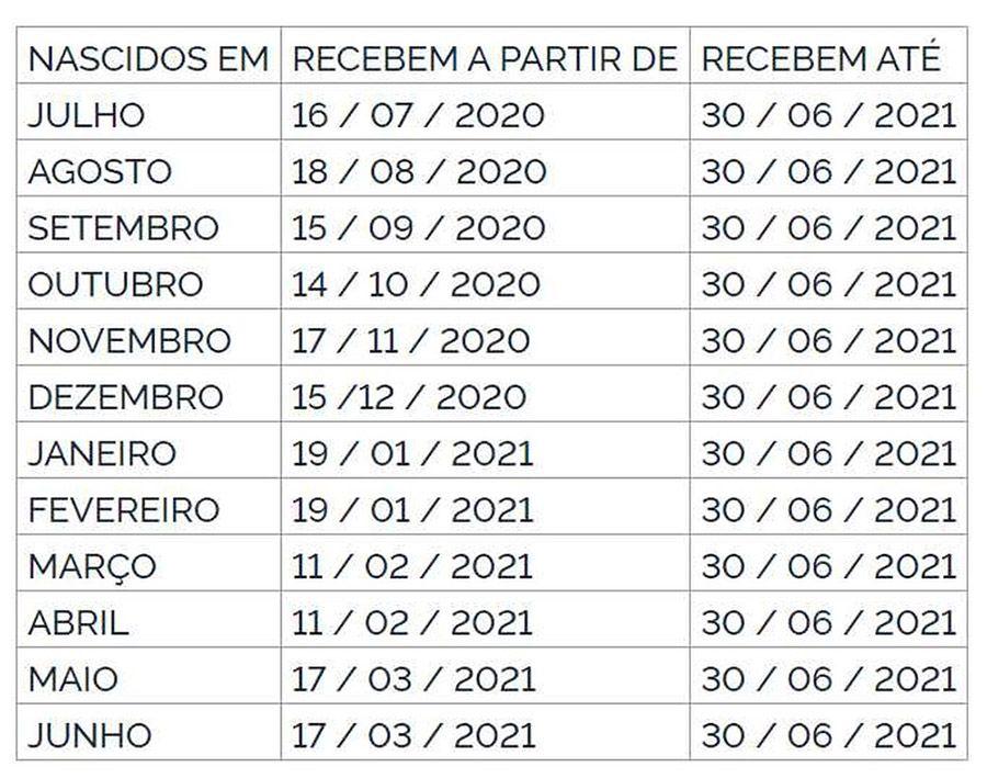 Calendário PIS 2020-2021
