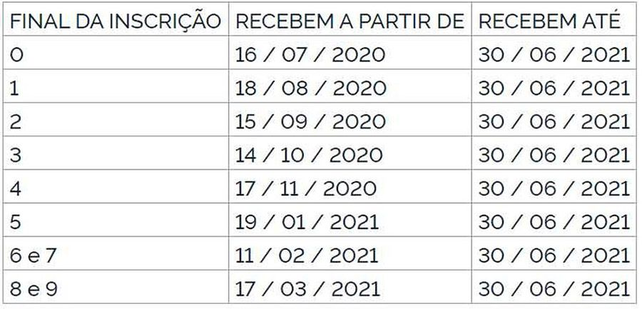 Calendário Pasep 2020-2021