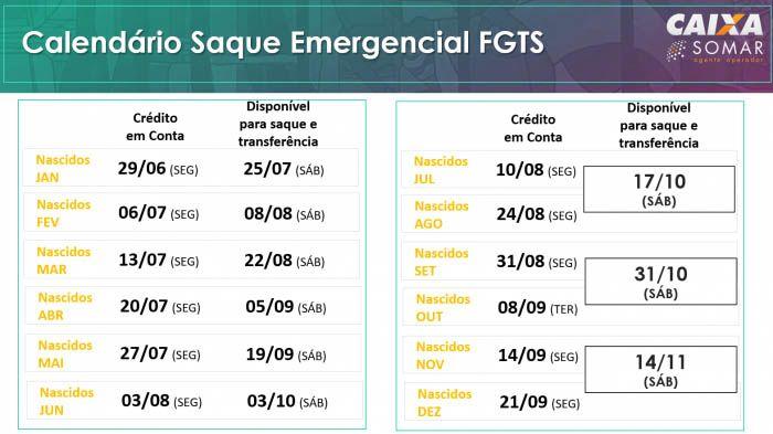 Saque FGTS Emergencial Outubro