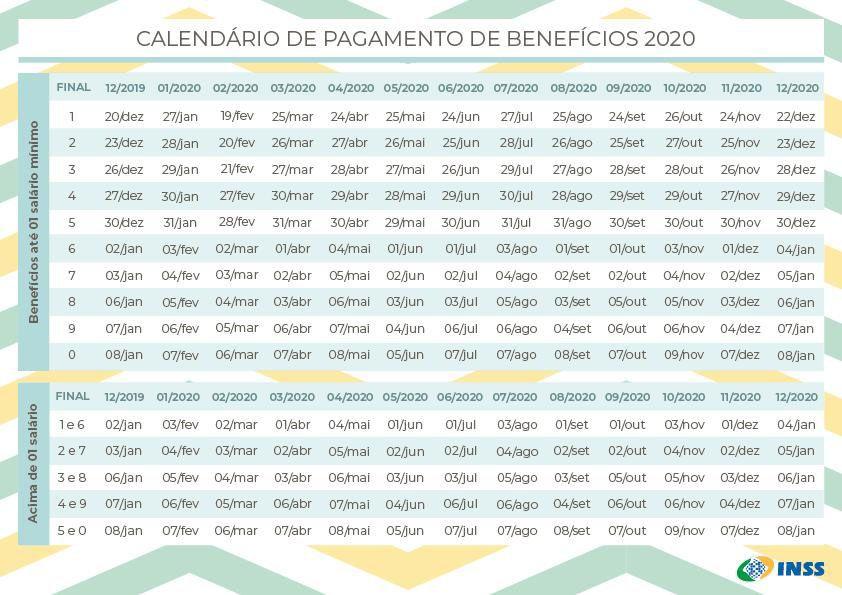 Calendário Benefícios INSS 2020