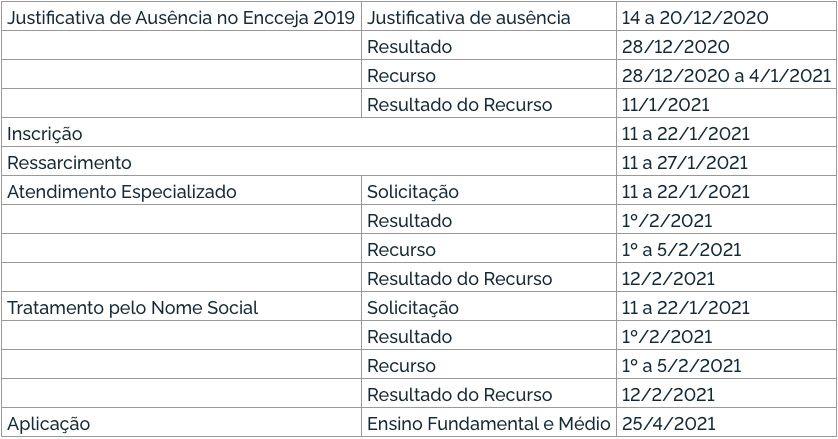 Calendário do Encceja 2021