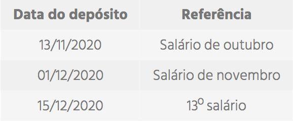 Calendário 13º salário Rio de Janeiro 2020