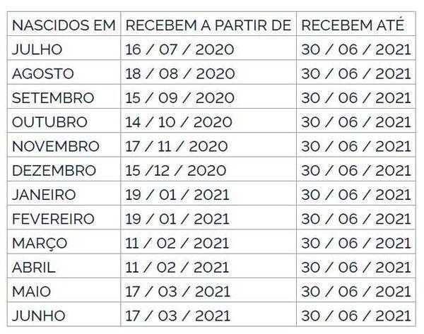 Calendário PIS 2020 2021