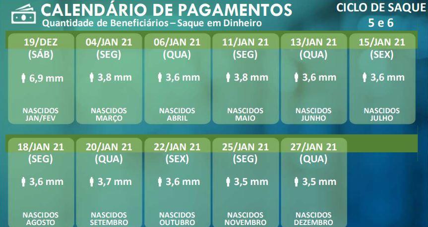 Calendário Saque Auxílio Emergencial Dezembro 2020