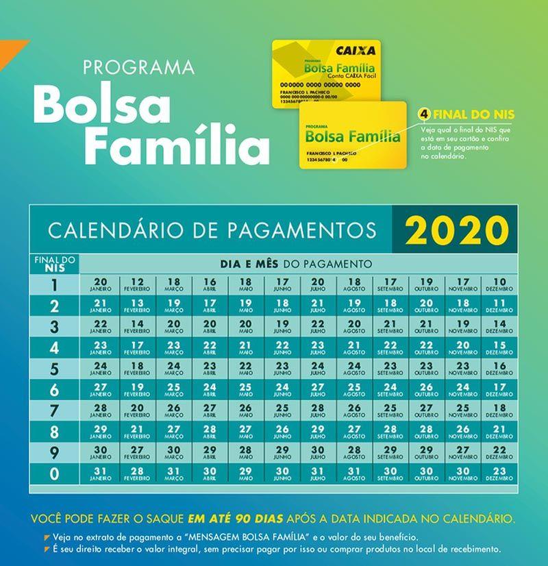 Calendário do Bolsa Família 2021 Atualizado