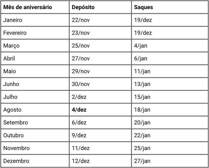 calendário Auxílio ciclo 5
