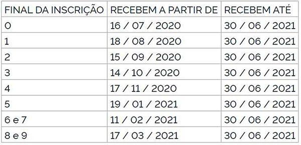 calendário Pasep 2020 2021