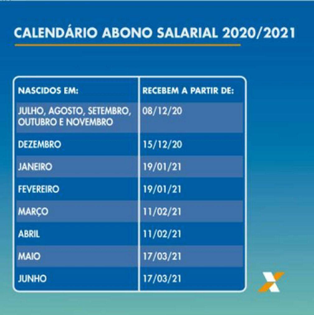 calendário abono PIS 2020 2021