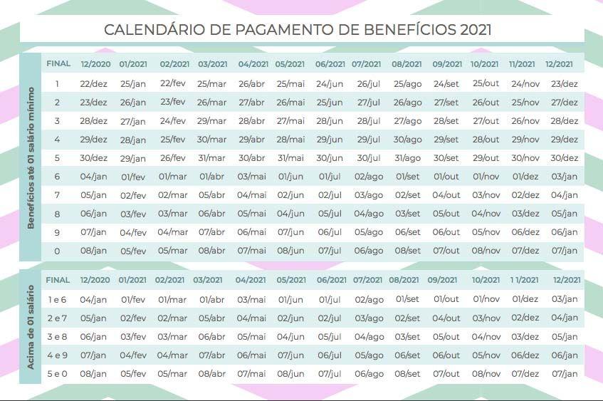 calendário completo de benefícios do INSS em 2021