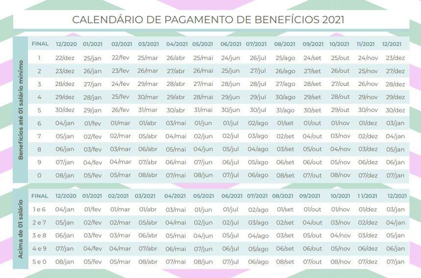 calendário de auxílio-doença e benefícios do INSS em 2021