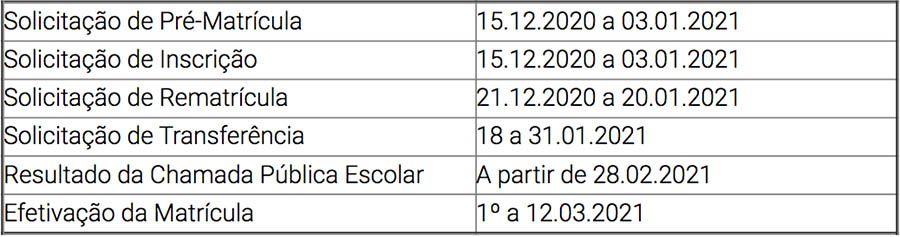 calendário de solicitação Escolas Estaduais RS 2021
