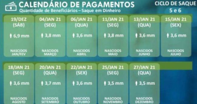 calendário do Auxílio Emergencial 2021