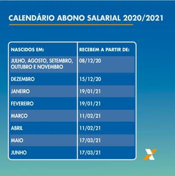 calendário do abono do PIS pelo Caixa Tem 2020 2021