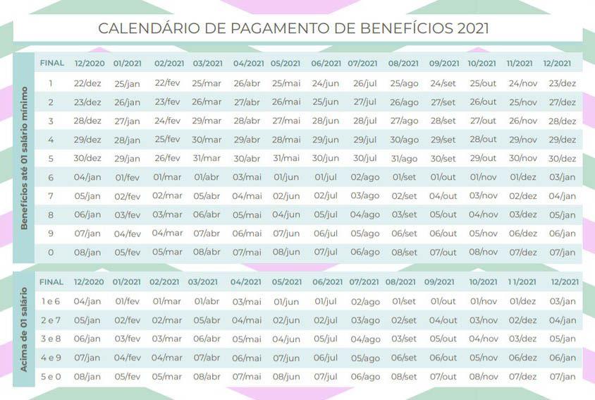 calendário oficial de benefícios do INSS em 2021