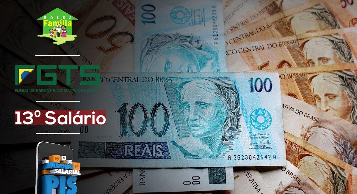 BOLSA FAMÍLIA, FGTS Emergencial, ANTECIPAÇÃO do 13º do INSS e ABONO PIS