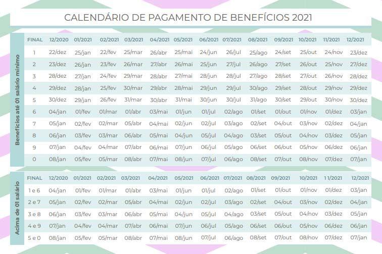 Calendário aposentados e pensionistas inss 2021