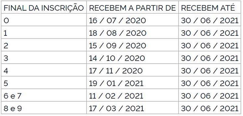 Calendário do pasep 2021