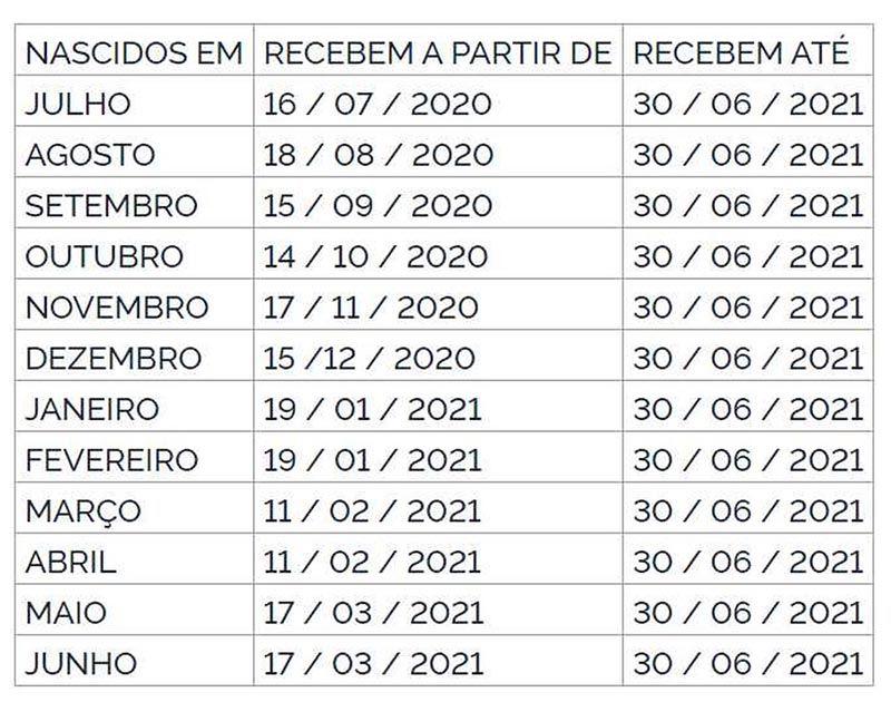 Calendário dos pis 2021