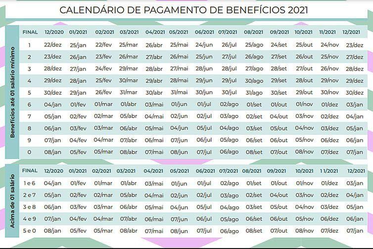 calendário benefício INSS 2021