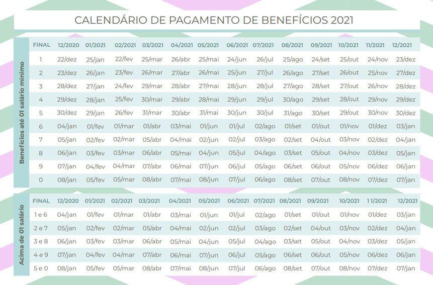 calendário de benefícios do INSS 2021