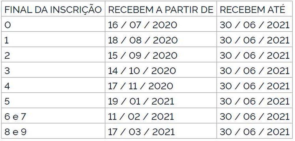 calendário Pasep 2021 atualizado
