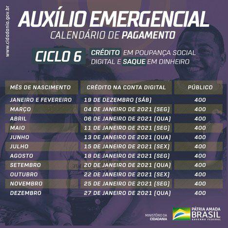 calendários do Auxílio Emergencial 2021 em janeiro