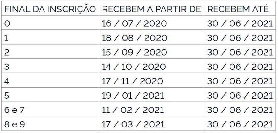 calendário Pasep 2020-21
