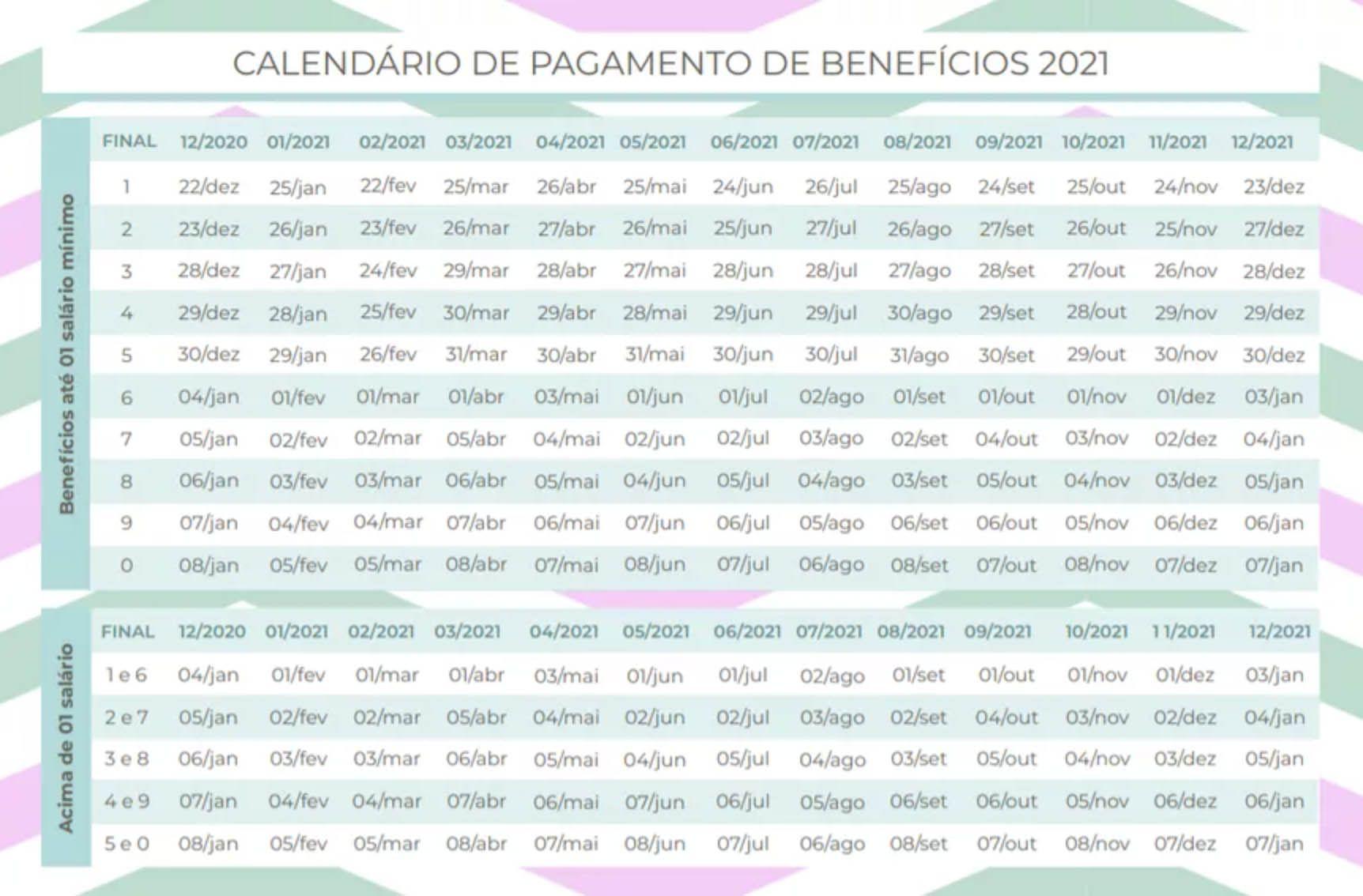 calendário de pagamento dos benefícios do INSS