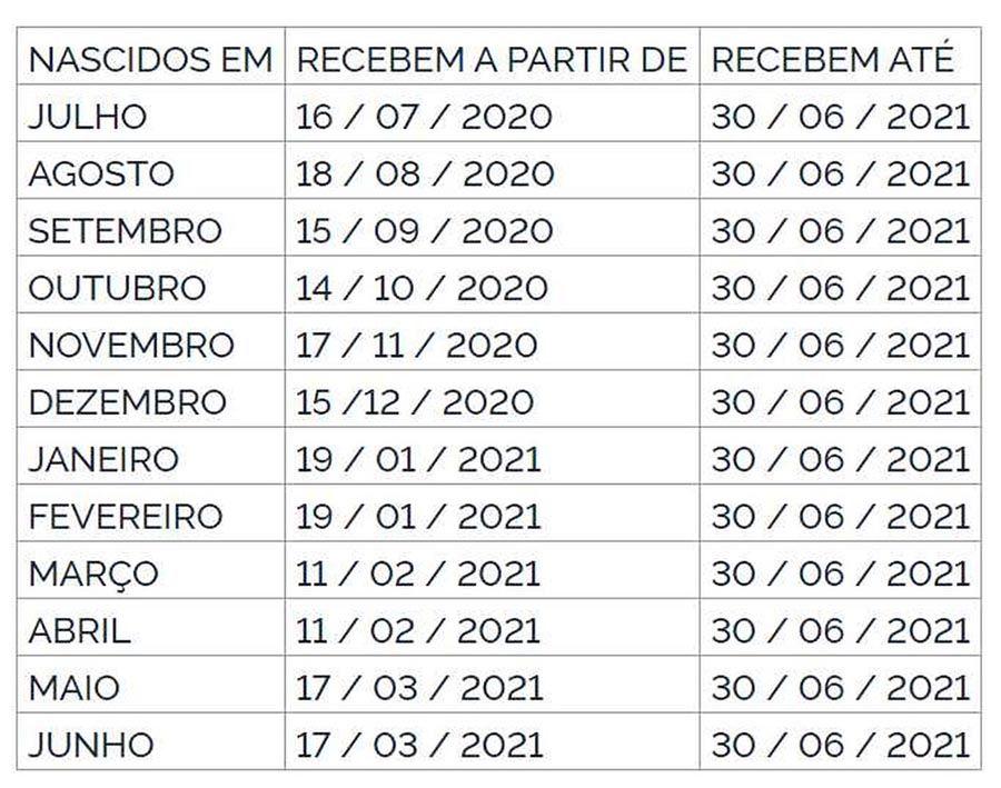 calendário do PIS 2020/21