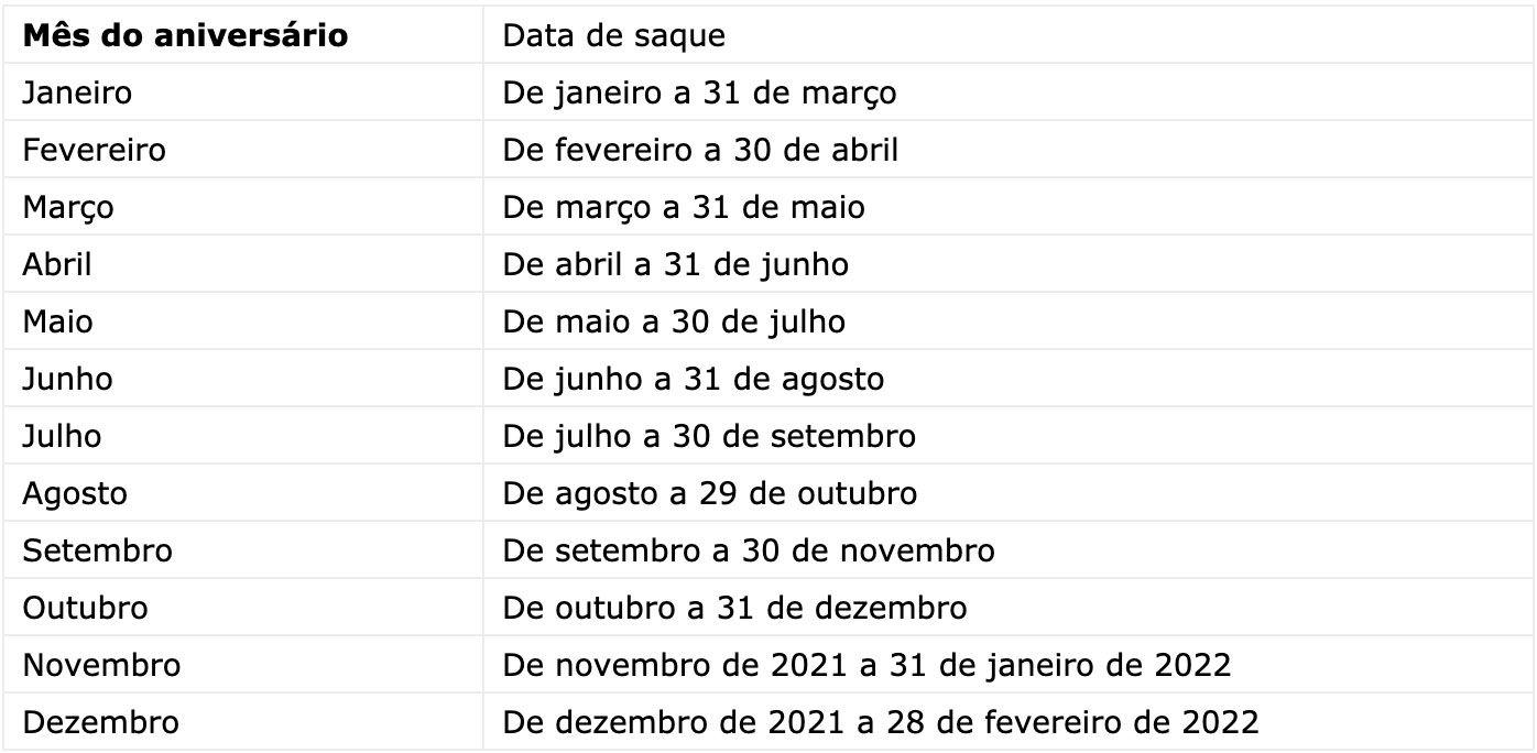 calendário do saque-aniversário do FGTS 2021