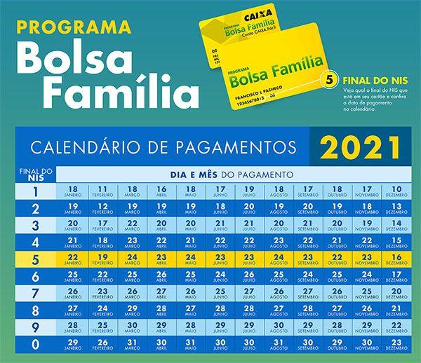 calendário completo do Bolsa Família