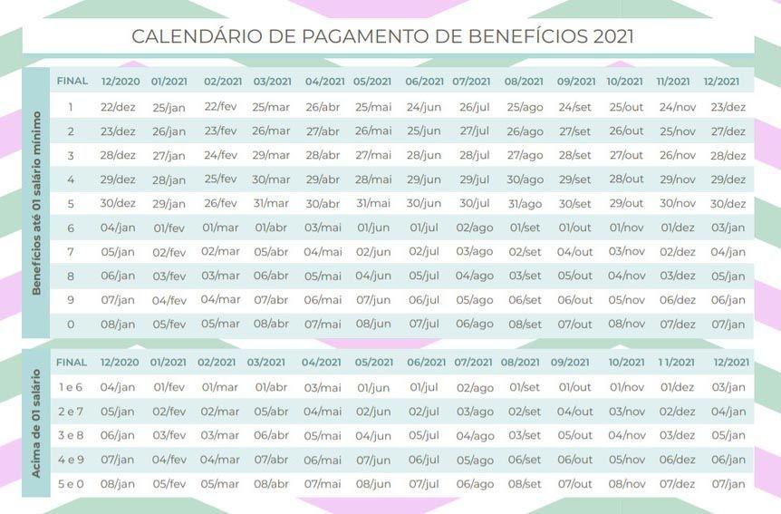 Calendário 13º INSS 2021