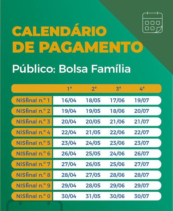 Tabela Bolsa Família 2021
