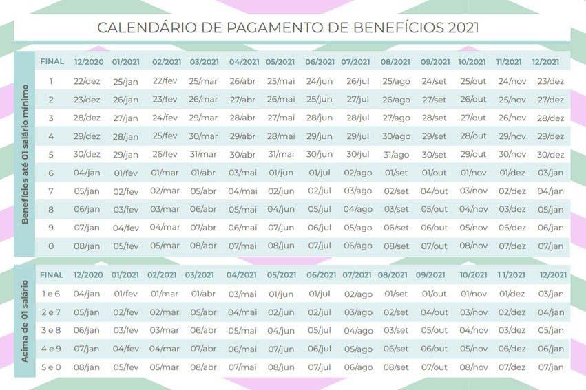calendário de benefícios do INSS em 2021