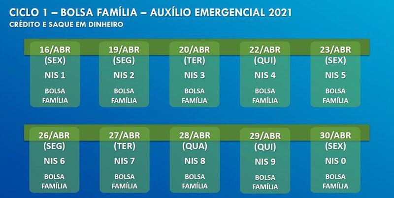 calendário do Auxílio para Bolsa Família em abril