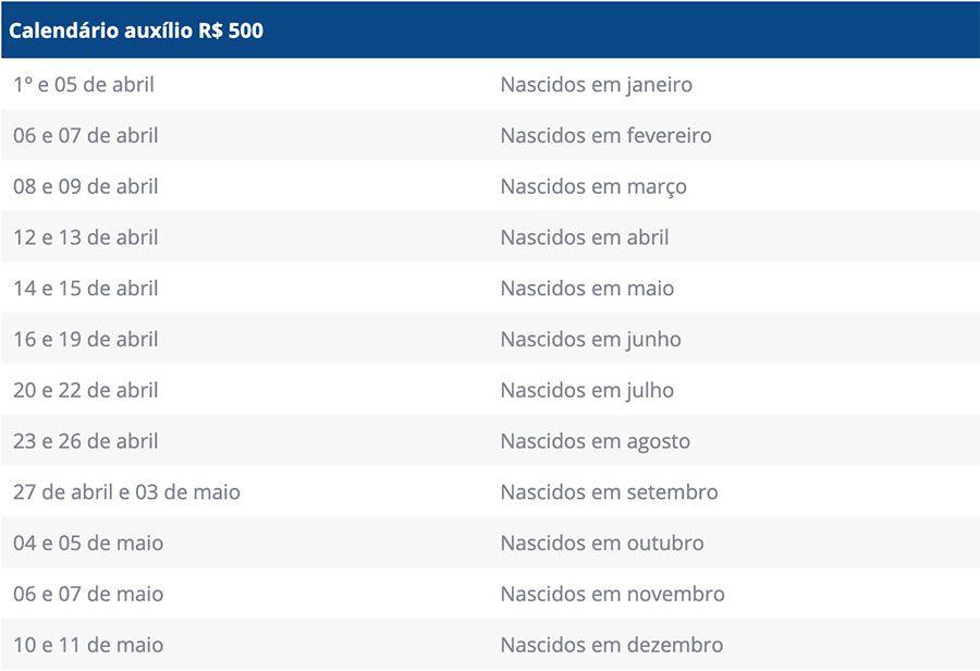 calendário do Renda Pará 2021 de R$ 500