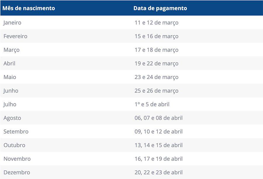 calendário do Renda Pará Bolsa Família 2021