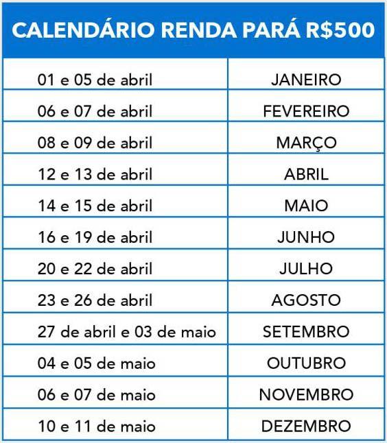 calendário do Renda Pará Sedeme