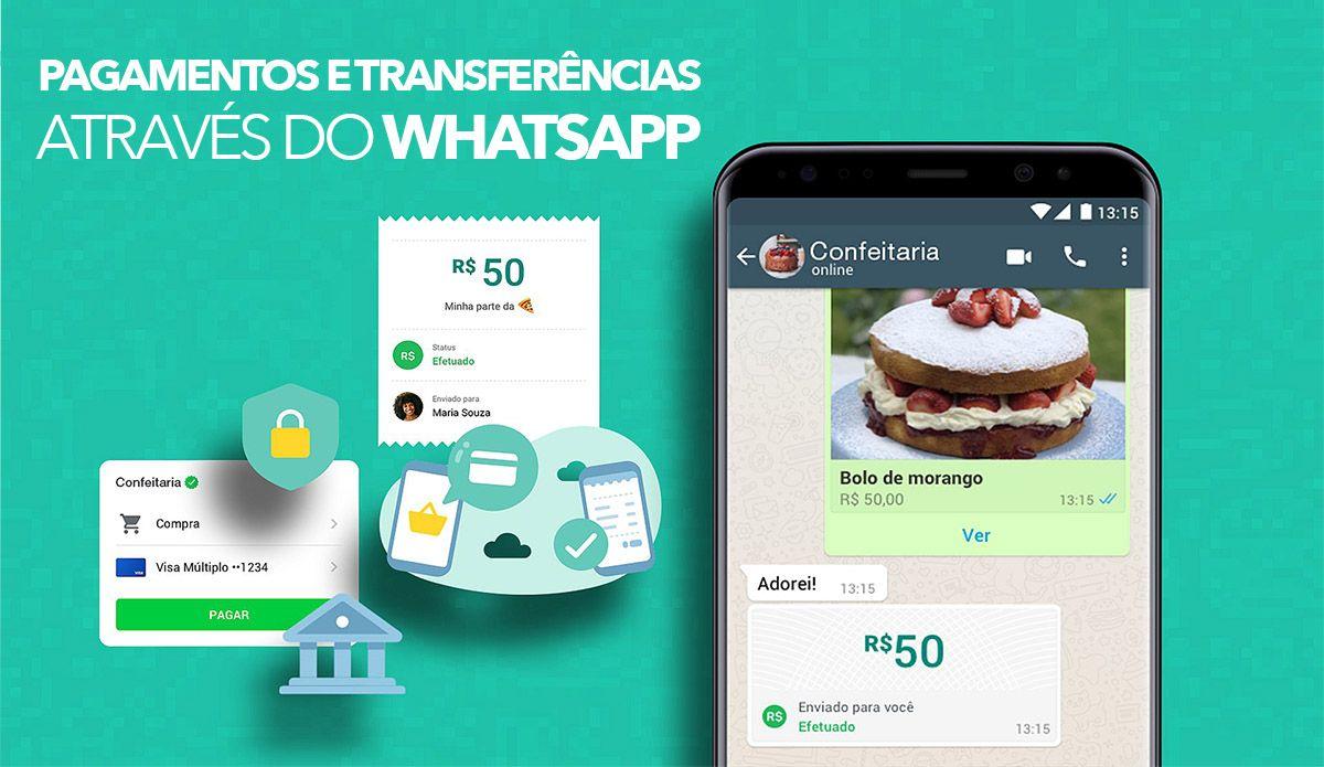 Confira o passo a passo para realizar pagamentos e transferências pelo WhatsApp