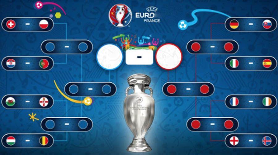 Quartas de Final Eurocopa 2021