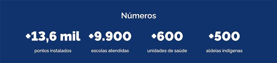 pontos do WIFI Brasil