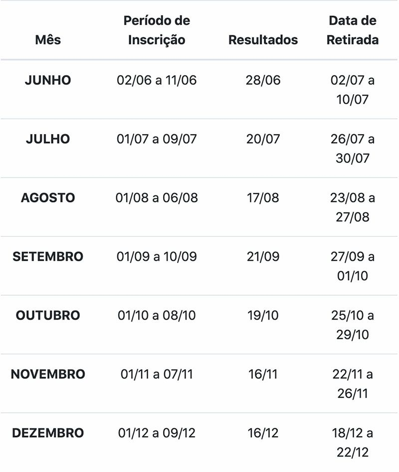 Calendário Supera Rio 2021